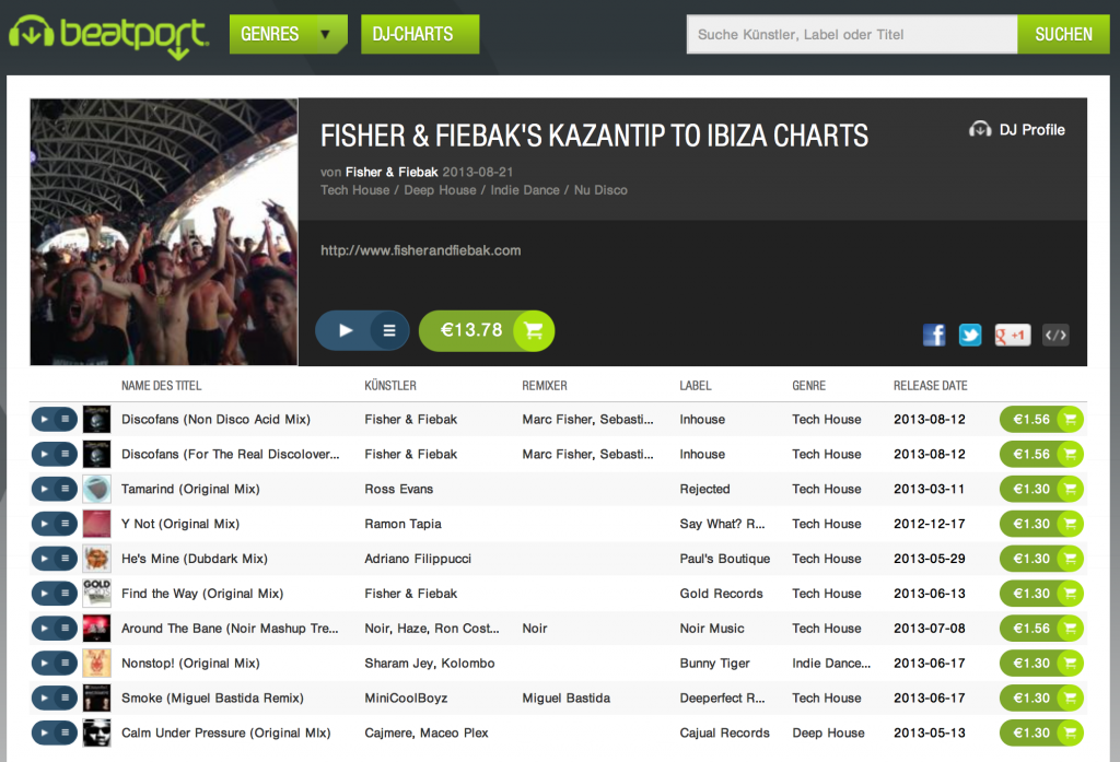 fisher-fiebak-charts-house-deep-tech-house